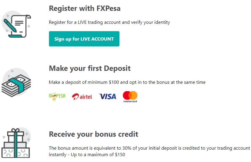 FXPesa Bonus