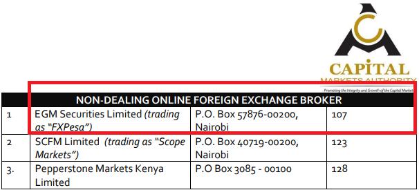 FXPesa Kenya CMA Regulation