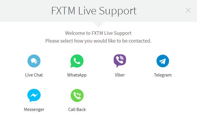 Support methods at FXTM Kenya